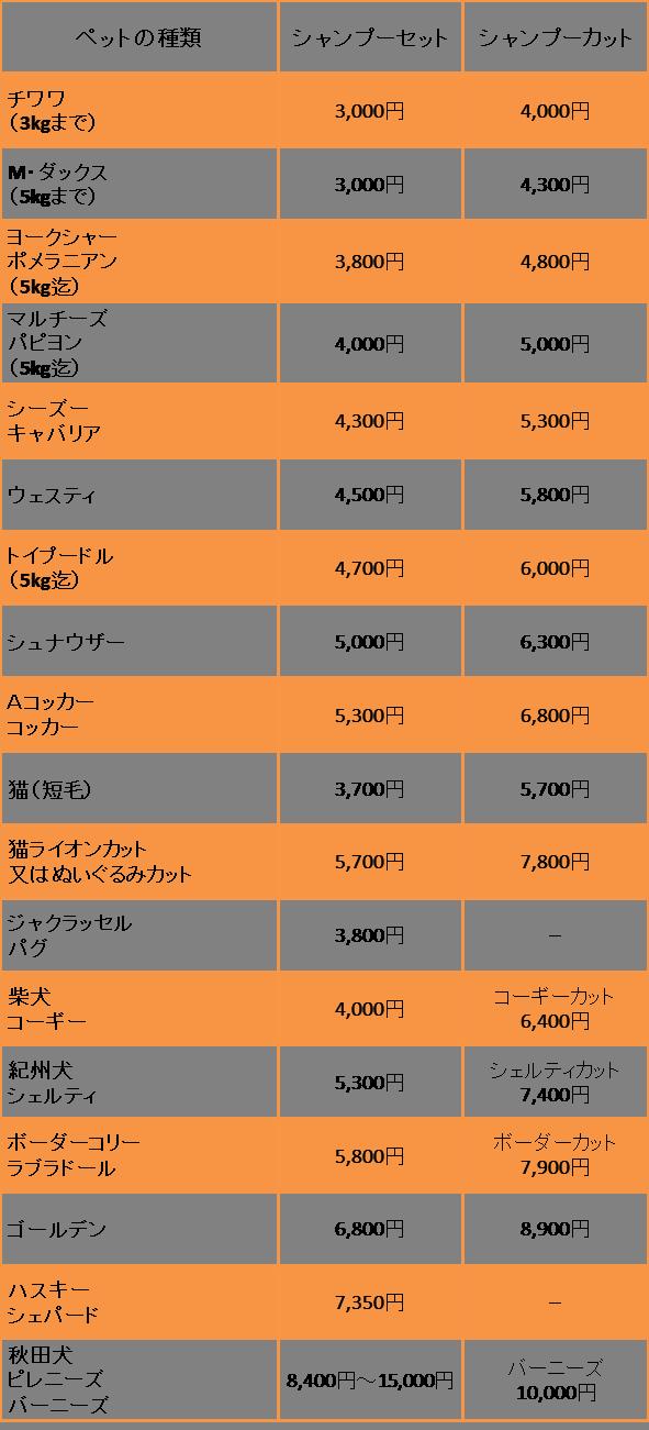 おっぽふる トリミング料金表